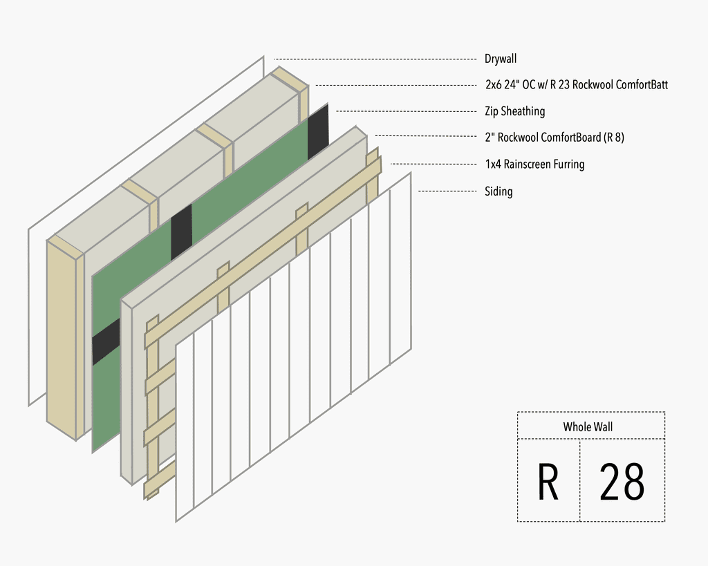 Notebook on Wall Assembly
